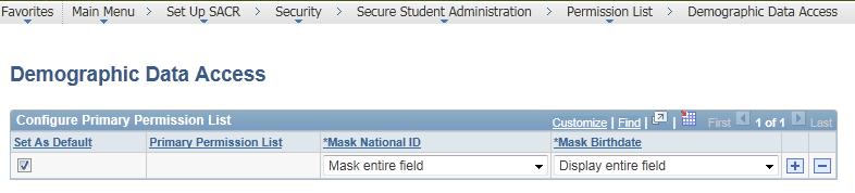 Masking National ID