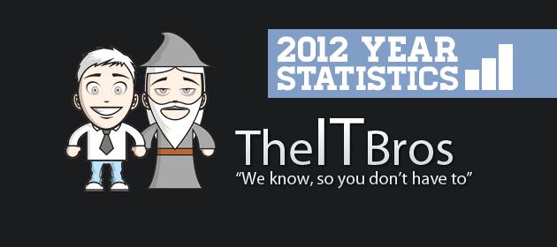 theitbros-2012