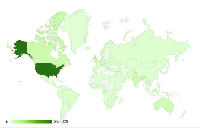 theitbros-demographics