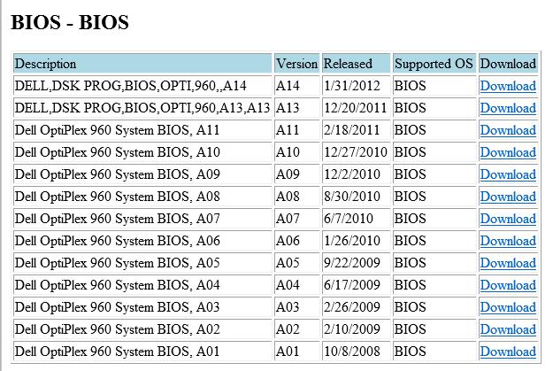 dell-drivers-ftp-desktops-bios