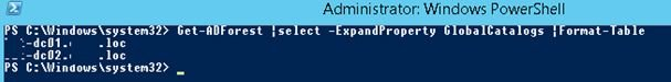 expand global catalog active directory