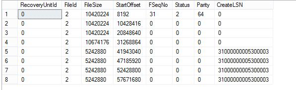 sql server truncate log