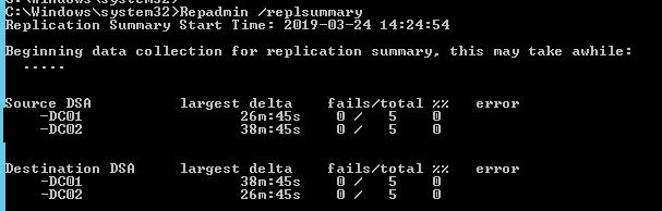 active directory replication status repadmin tool