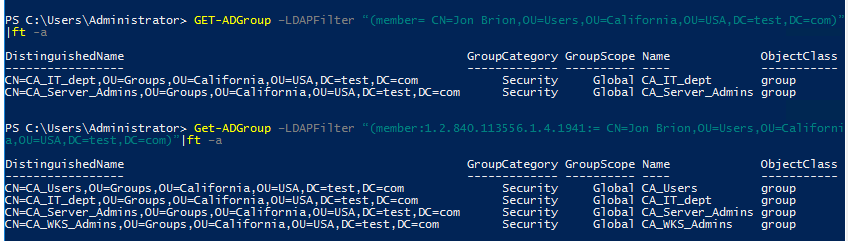 How to Find Active Directory Nested Group Members?