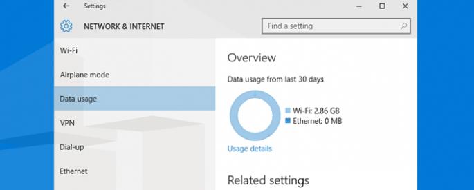 monitoring network data