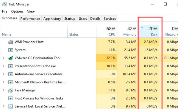 100% disk usage